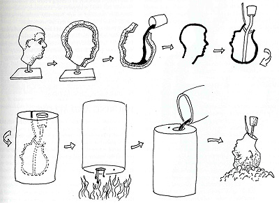 diagram of the lost-wax process